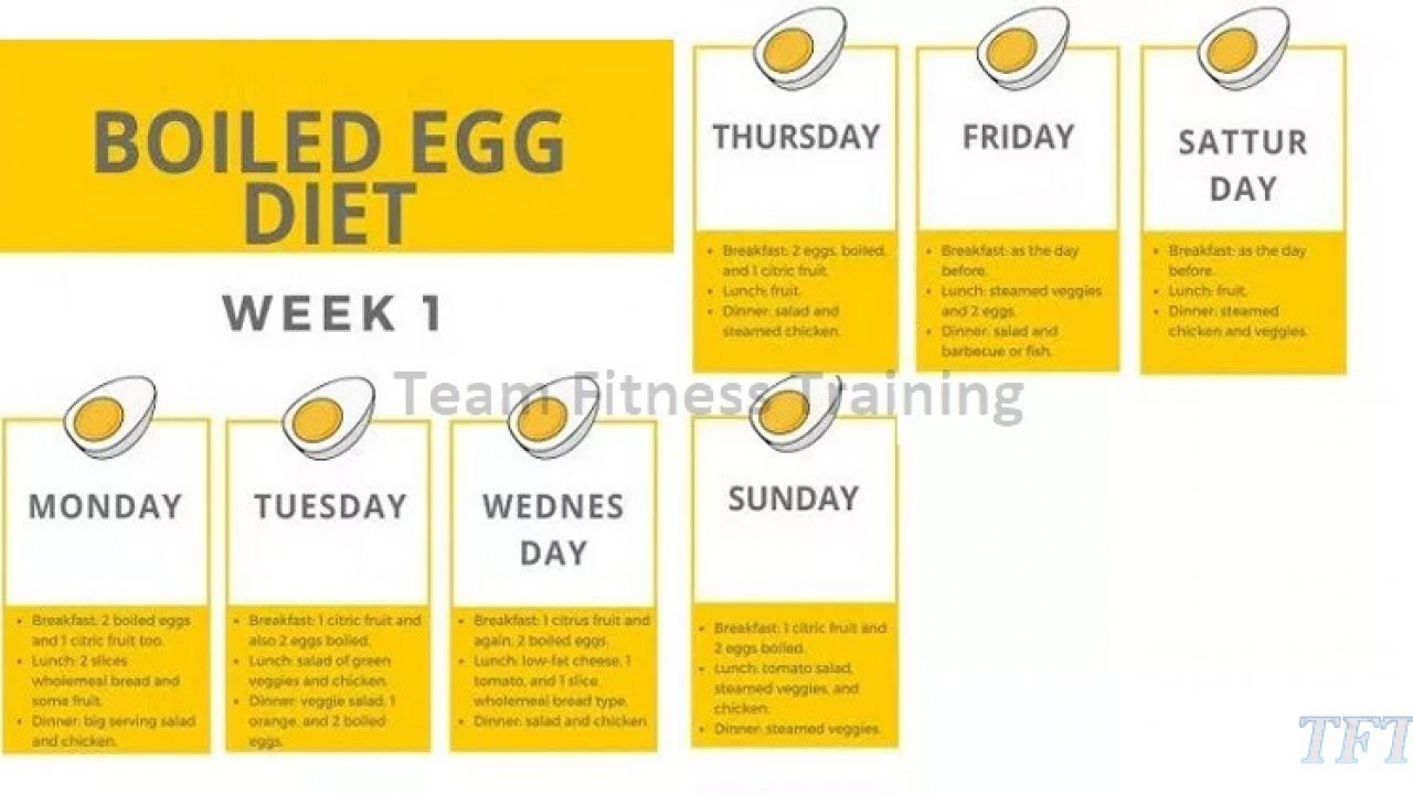 printable boiled egg diet plan