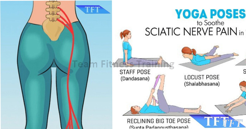 Yoga Poses To Soothe Sciatic Nerve Pain In 15 Minutes Trainhardteam